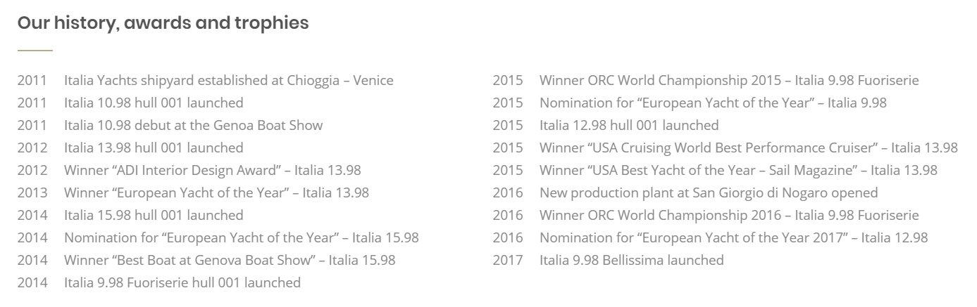 Italia Yachts History & Awards